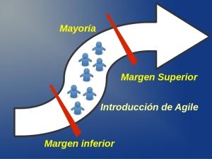 Margen01