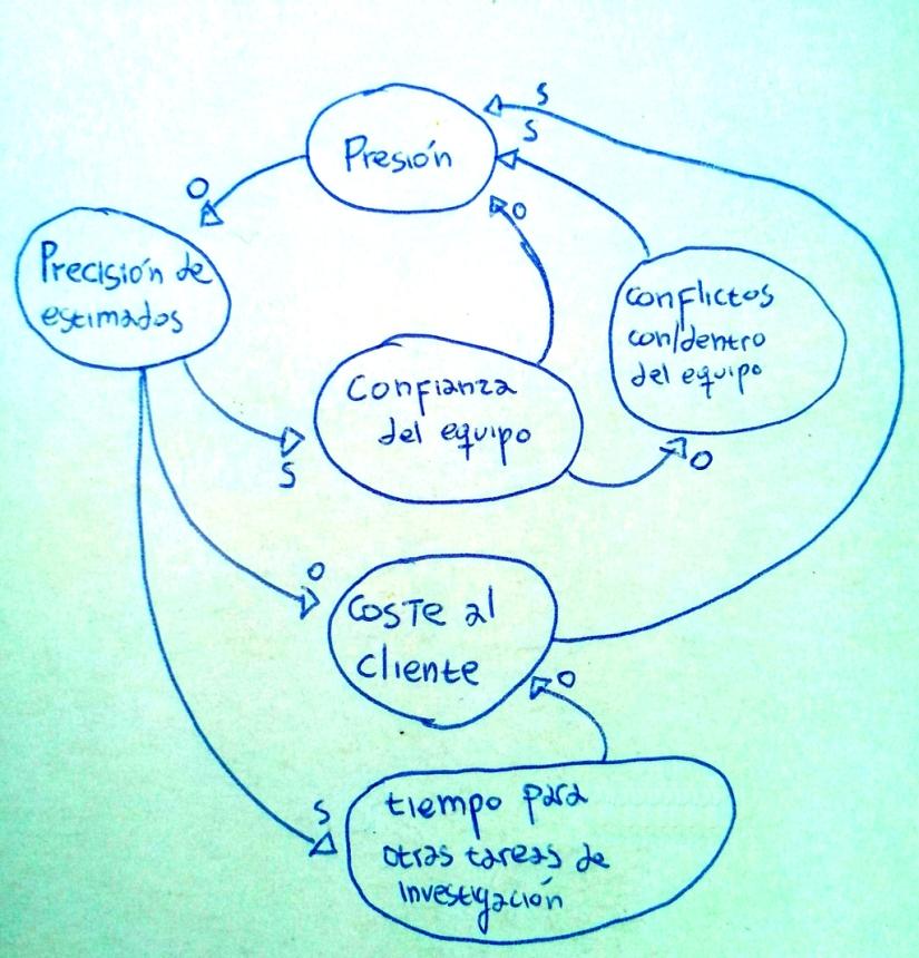 diagramaMental