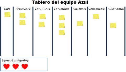 Tablero3.2
