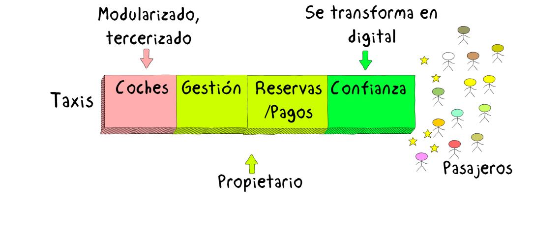 DrawUberAfterInternetSpanish