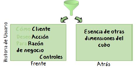 filtro_atras_adelante_español