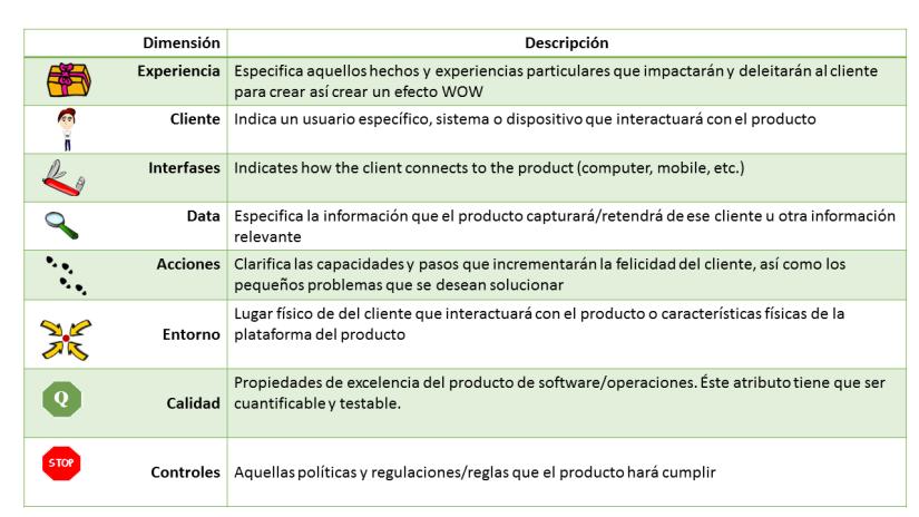 Tabla_español.png